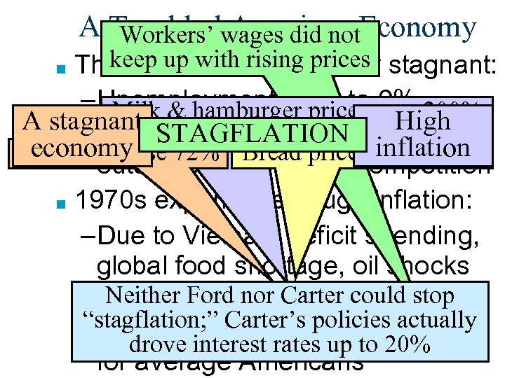 A Troubledwages did not. Economy Workers' American keep up with rising prices The 1970