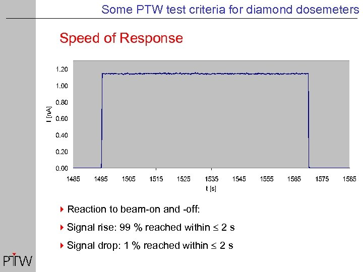Some PTW test criteria for diamond dosemeters Speed of Response 4 Reaction to beam-on