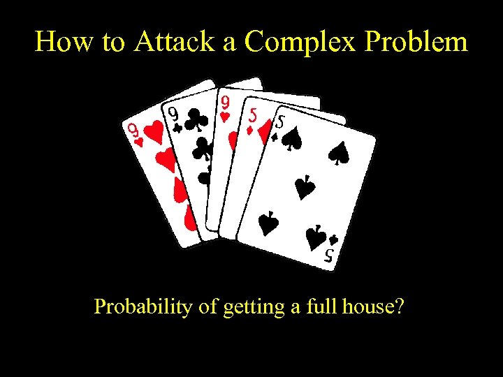 How to Attack a Complex Problem Probability of getting a full house?