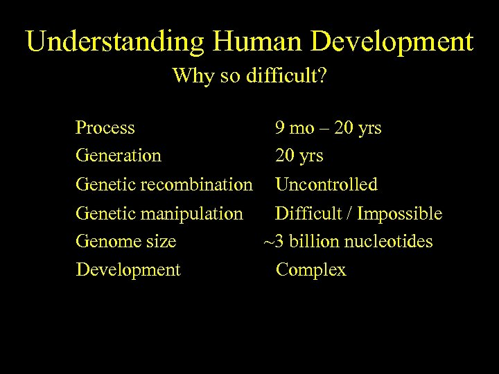 Understanding Human Development Why so difficult? Process 9 mo – 20 yrs Generation 20