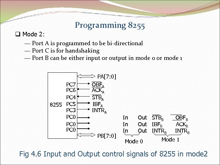 Programming 8255 q Mode 2: — Port A is programmed to be bi-directional —