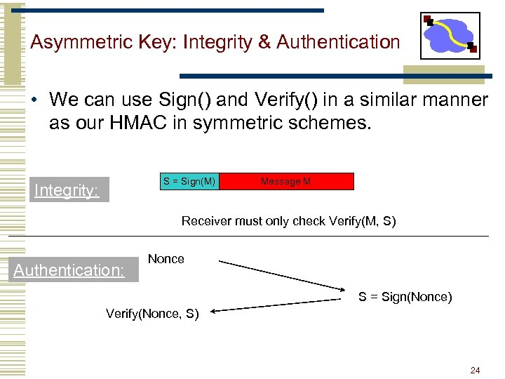 Asymmetric Key: Integrity & Authentication • We can use Sign() and Verify() in a