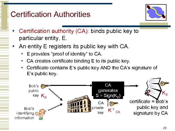 Certification Authorities • Certification authority (CA): binds public key to particular entity, E. •