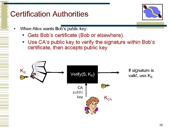 Certification Authorities • When Alice wants Bob's public key: • Gets Bob's certificate (Bob