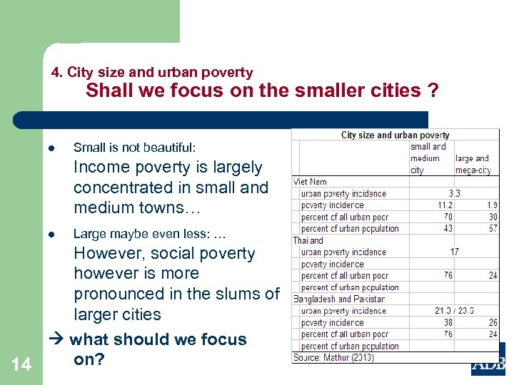 4. City size and urban poverty Shall we focus on the smaller cities ?