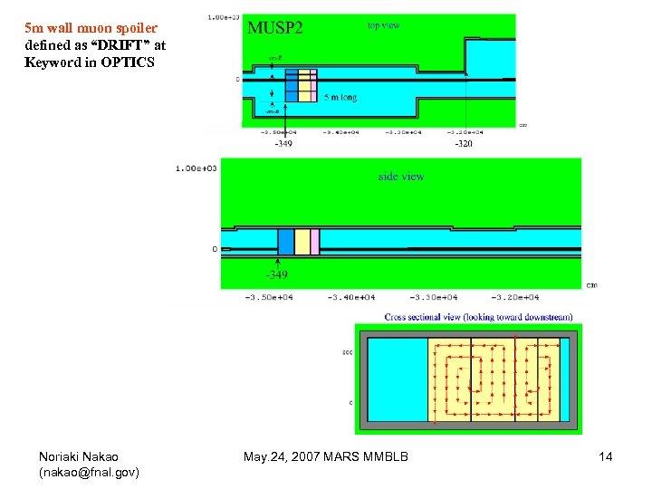 "5 m wall muon spoiler defined as ""DRIFT"" at Keyword in OPTICS Noriaki Nakao"