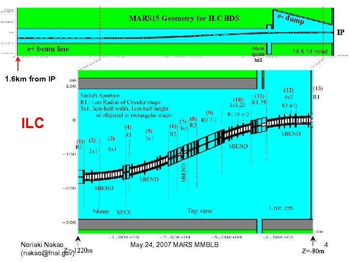 e- du MARS 15 Geometry for ILC BDS mp IP e+ beam line Muon