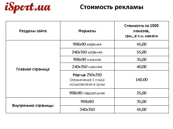 Стоимость рекламы 45, 00 240 х350 верхняя 55, 00 998 х90 нижняя Главная страница