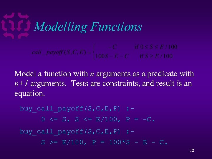 Modelling Functions Model a function with n arguments as a predicate with n+1 arguments.