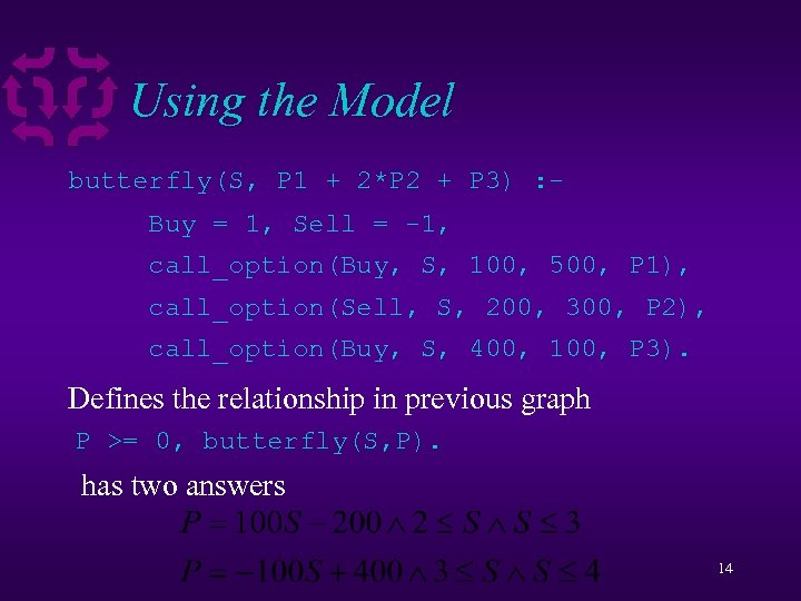 Using the Model butterfly(S, P 1 + 2*P 2 + P 3) : Buy