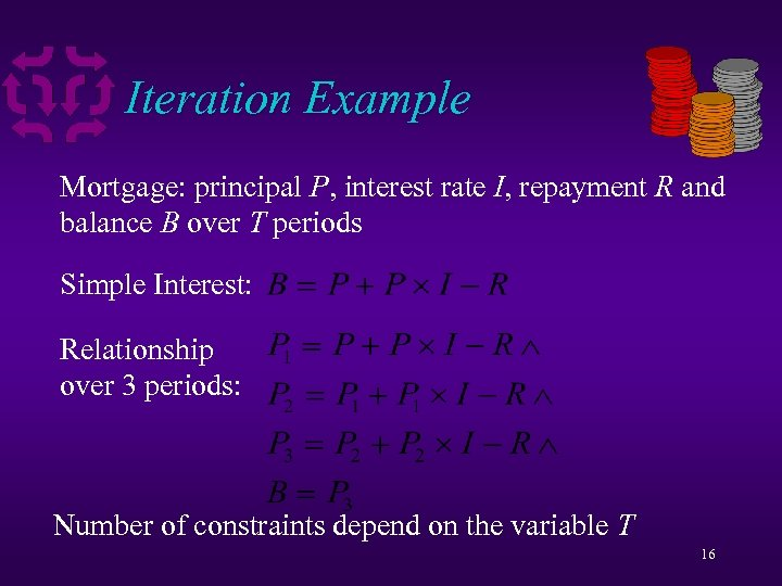 Iteration Example Mortgage: principal P, interest rate I, repayment R and balance B over