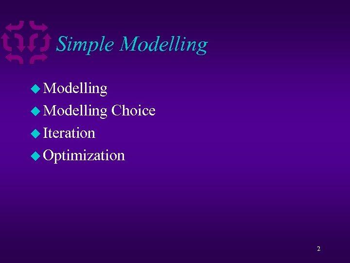 Simple Modelling u Modelling Choice u Iteration u Optimization 2