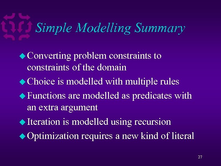 Simple Modelling Summary u Converting problem constraints to constraints of the domain u Choice
