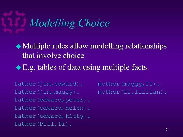 Modelling Choice u Multiple rules allow modelling relationships that involve choice u E. g.