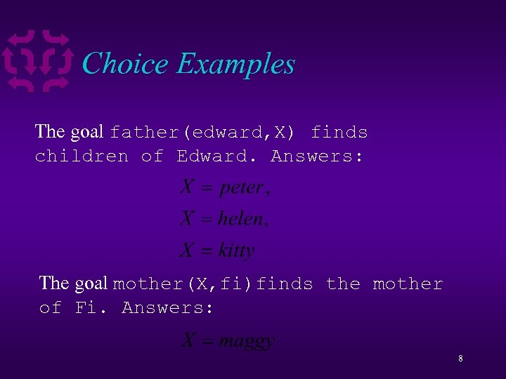 Choice Examples The goal father(edward, X) finds children of Edward. Answers: The goal mother(X,
