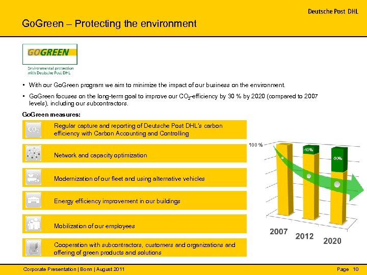 Go. Green – Protecting the environment • With our Go. Green program we aim