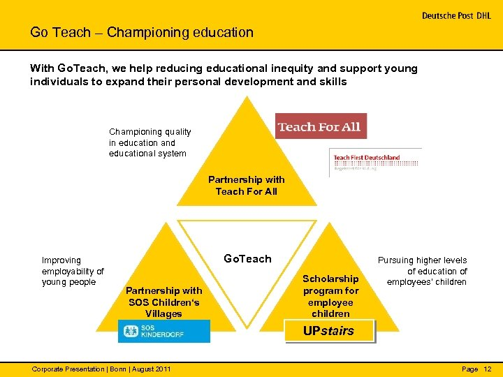 Go Teach – Championing education With Go. Teach, we help reducing educational inequity and
