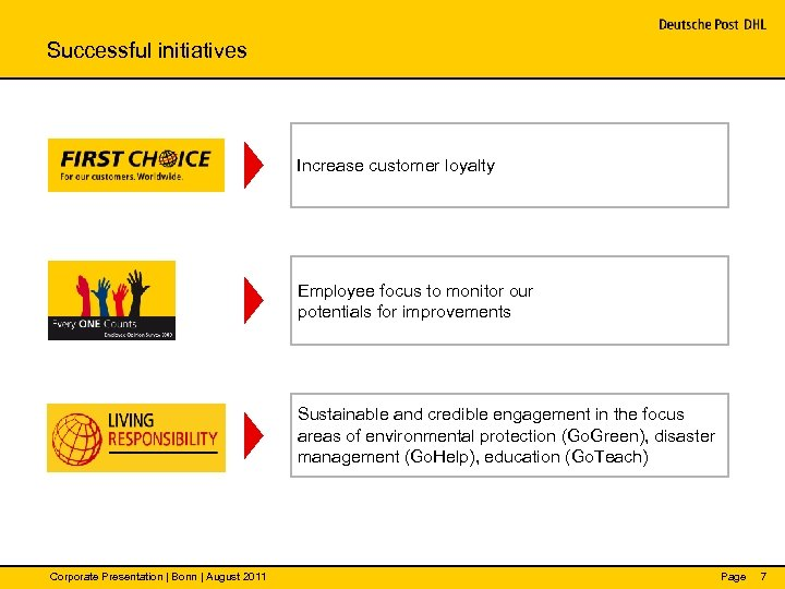 Successful initiatives Increase customer loyalty Employee focus to monitor our potentials for improvements Sustainable