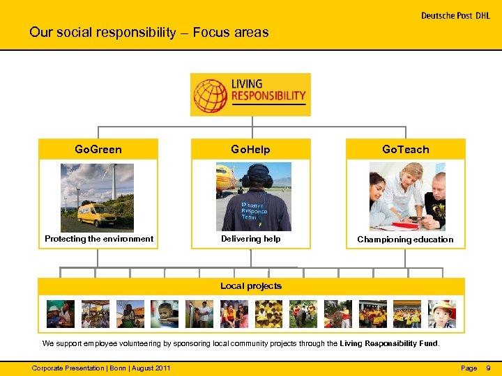 Our social responsibility – Focus areas Go. Green Go. Help Go. Teach Protecting the