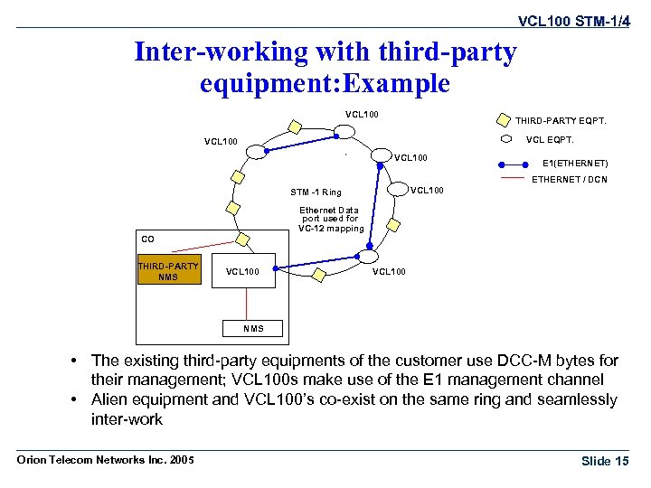 VCL 100 STM-1/4 Inter-working with third-party equipment: Example VCL 100 THIRD-PARTY EQPT. VCL EQPT.