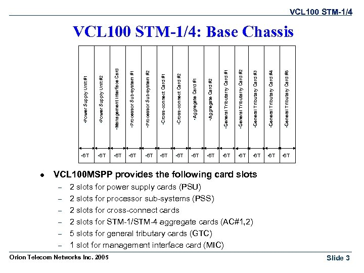 VCL 100 STM-1/4 l • General • 6 T Tributary Card #5 • General