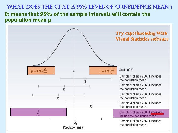 What does the ci at a 95% level of confidence mean ? It means