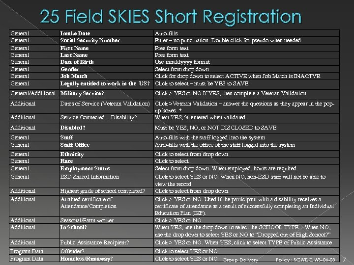 25 Field SKIES Short Registration General General Intake Date Social Security Number First Name