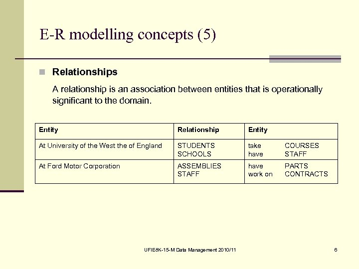 E-R modelling concepts (5) n Relationships A relationship is an association between entities that