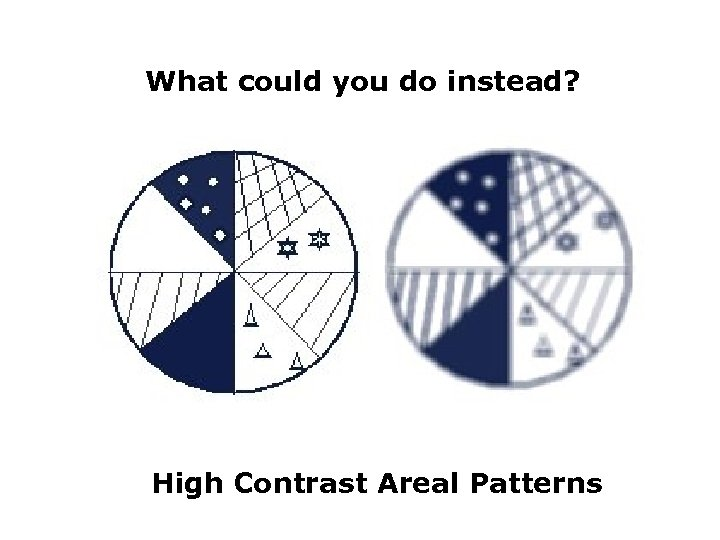 What could you do instead? High Contrast Areal Patterns