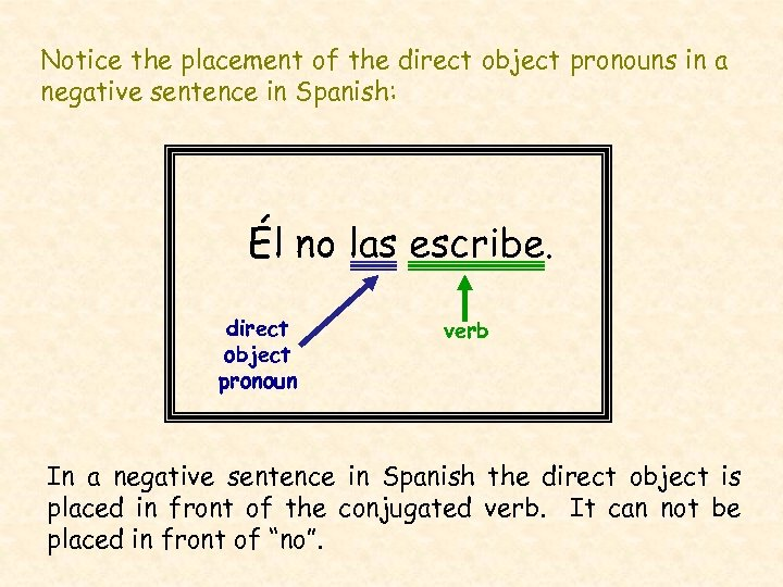 Notice the placement of the direct object pronouns in a negative sentence in Spanish: