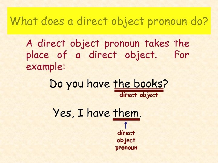 What does a direct object pronoun do? A direct object pronoun takes the place