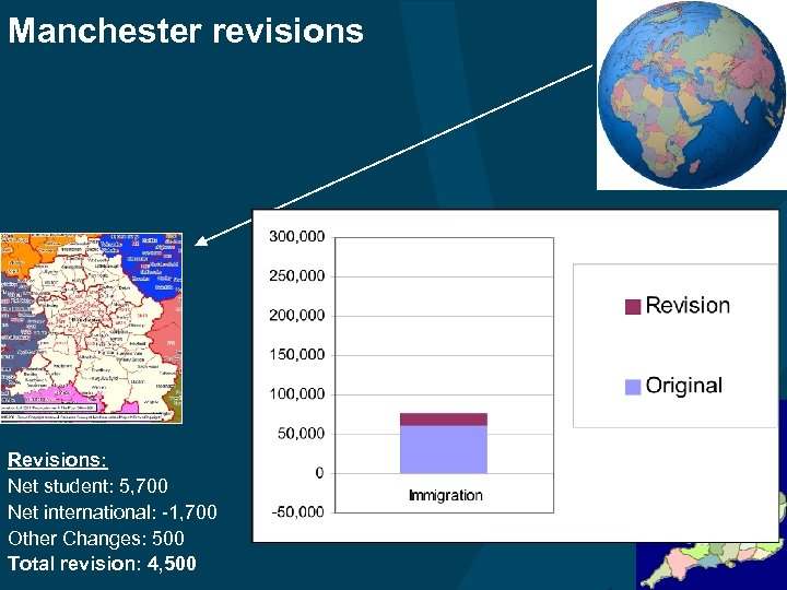 Manchester revisions Revisions: Net student: 5, 700 Net international: -1, 700 Other Changes: 500