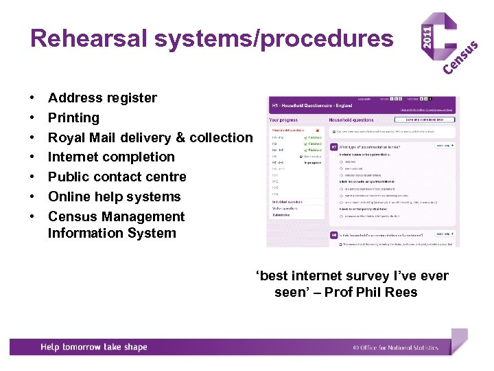 Rehearsal systems/procedures • • Address register Printing Royal Mail delivery & collection Internet completion