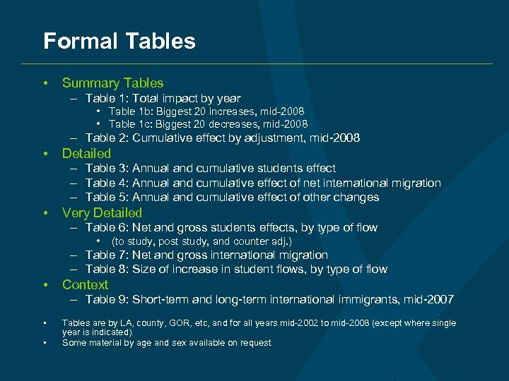 Formal Tables • Summary Tables – Table 1: Total impact by year • Table