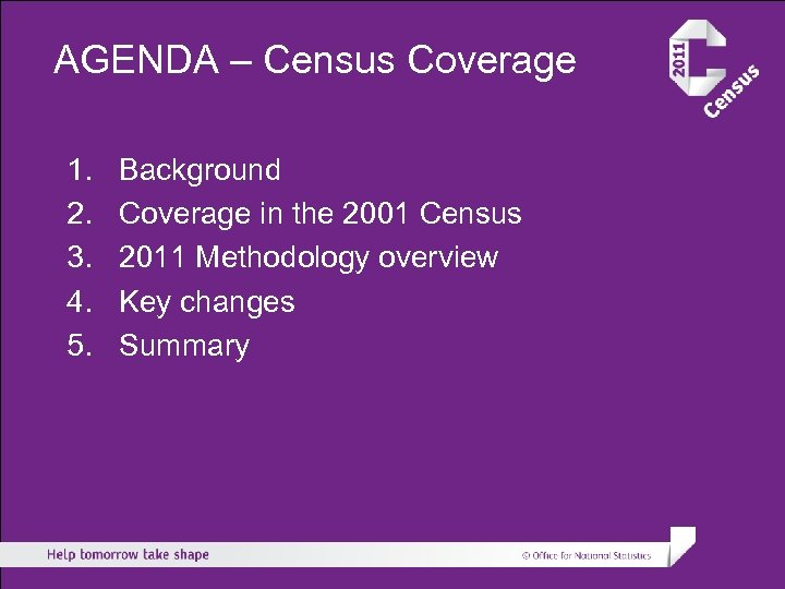 AGENDA – Census Coverage 1. 2. 3. 4. 5. Background Coverage in the 2001