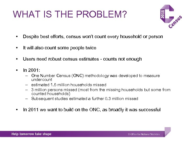 WHAT IS THE PROBLEM? • Despite best efforts, census won't count every household or