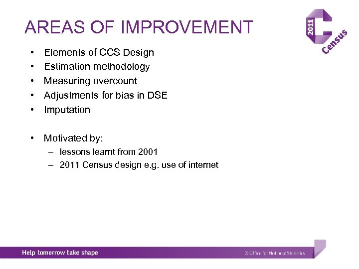 AREAS OF IMPROVEMENT • • • Elements of CCS Design Estimation methodology Measuring overcount