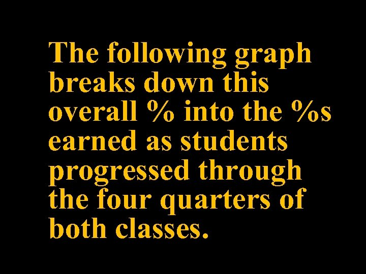 The following graph breaks down this overall % into the %s earned as students