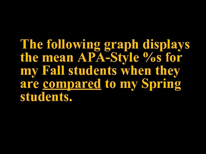 The following graph displays the mean APA-Style %s for my Fall students when