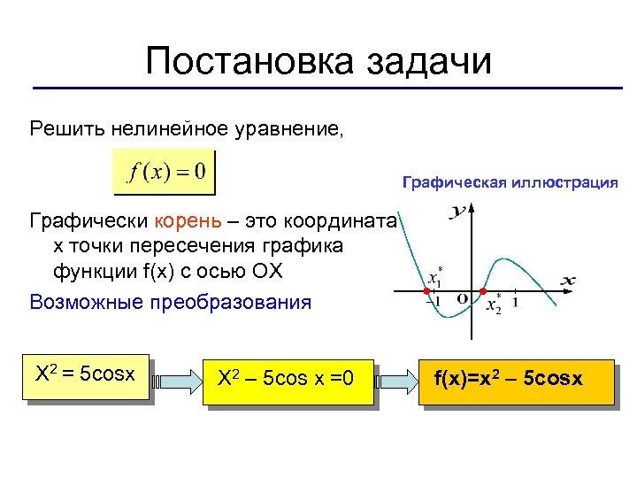 Постановка задачи Решить нелинейное уравнение, Графическая иллюстрация Графически корень – это координата х точки