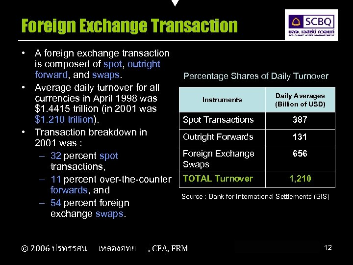 Foreign Exchange Transaction • A foreign exchange transaction is composed of spot, outright forward,