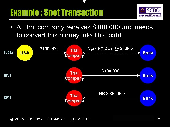 Example : Spot Transaction • A Thai company receives $100, 000 and needs to