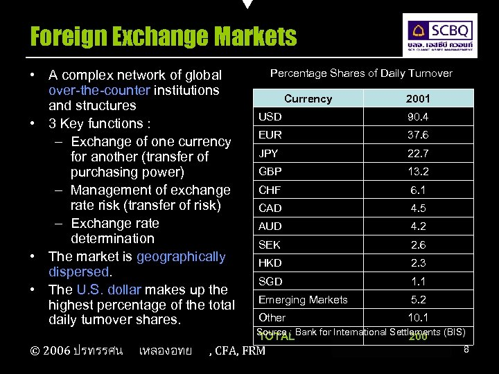 Foreign Exchange Markets • A complex network of global over-the-counter institutions and structures •