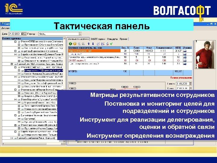 Тактическая панель Матрицы результативности сотрудников Постановка и мониторинг целей для подразделений и сотрудников Инструмент