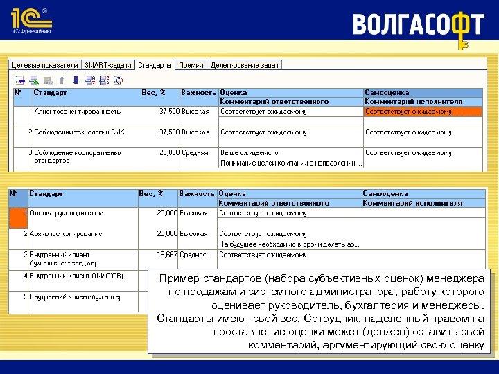 Пример стандартов (набора субъективных оценок) менеджера по продажам и системного администратора, работу которого оценивает