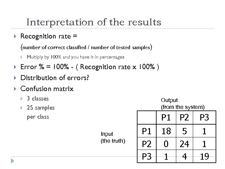 Interpretation of the results Recognition rate = (number of correct classified / number of