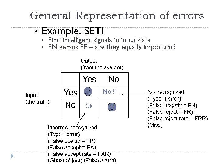 General Representation of errors • Example: SETI • • Find intelligent signals in input