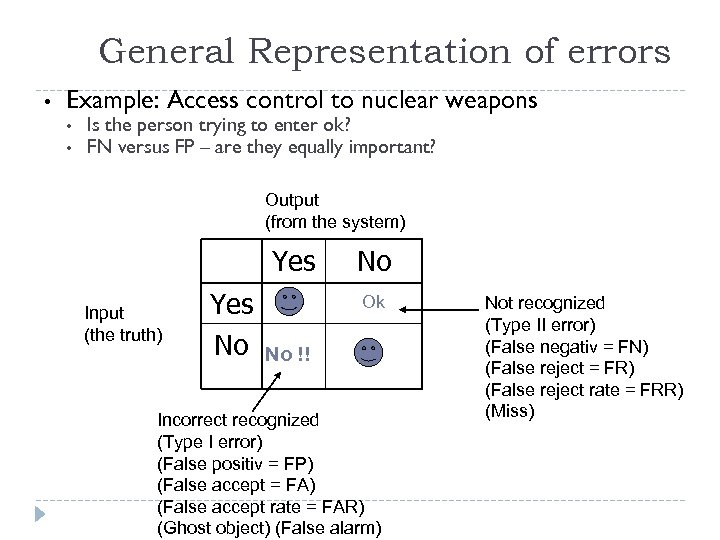 General Representation of errors • Example: Access control to nuclear weapons • • Is