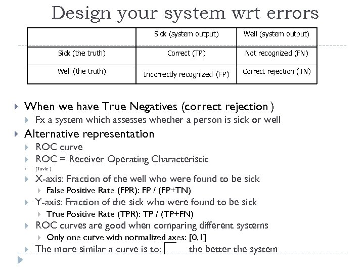 Design your system wrt errors Sick (system output) Sick (the truth) Not recognized (FN)