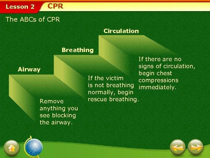 CPR Lesson 2 The ABCs of CPR Circulation Breathing Airway Remove anything you see